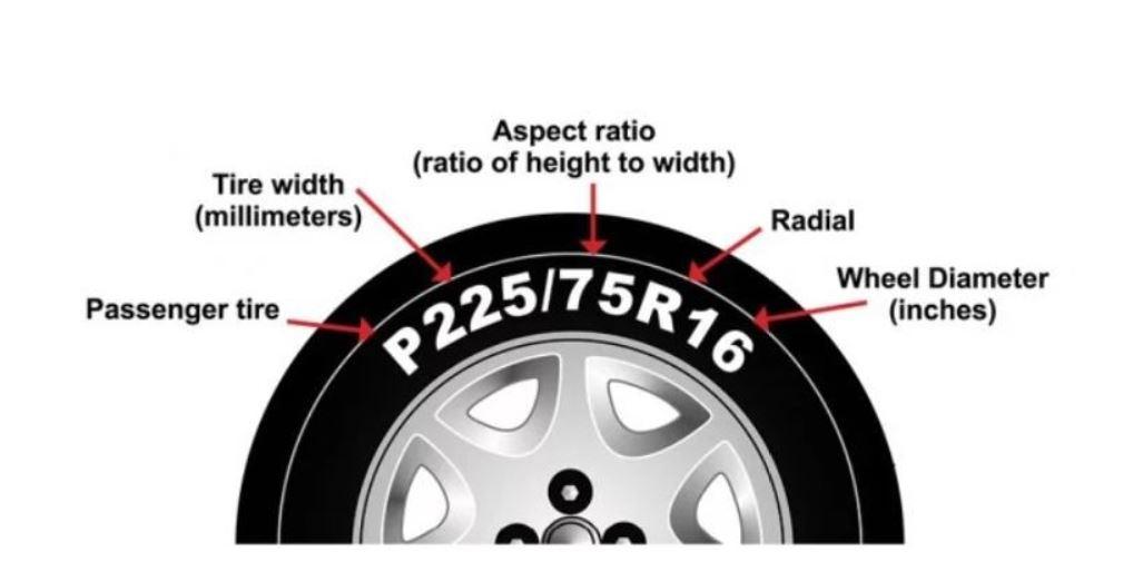 Details of understand tires